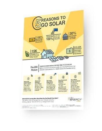 AES-18-003_Infographic_5ReasonstoGoSolar_3D