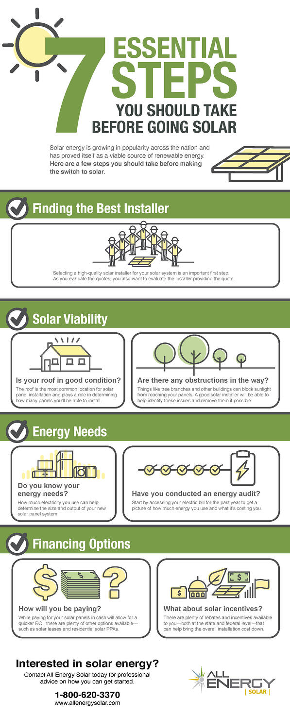 7 essential steps to take before going solar, a checklist