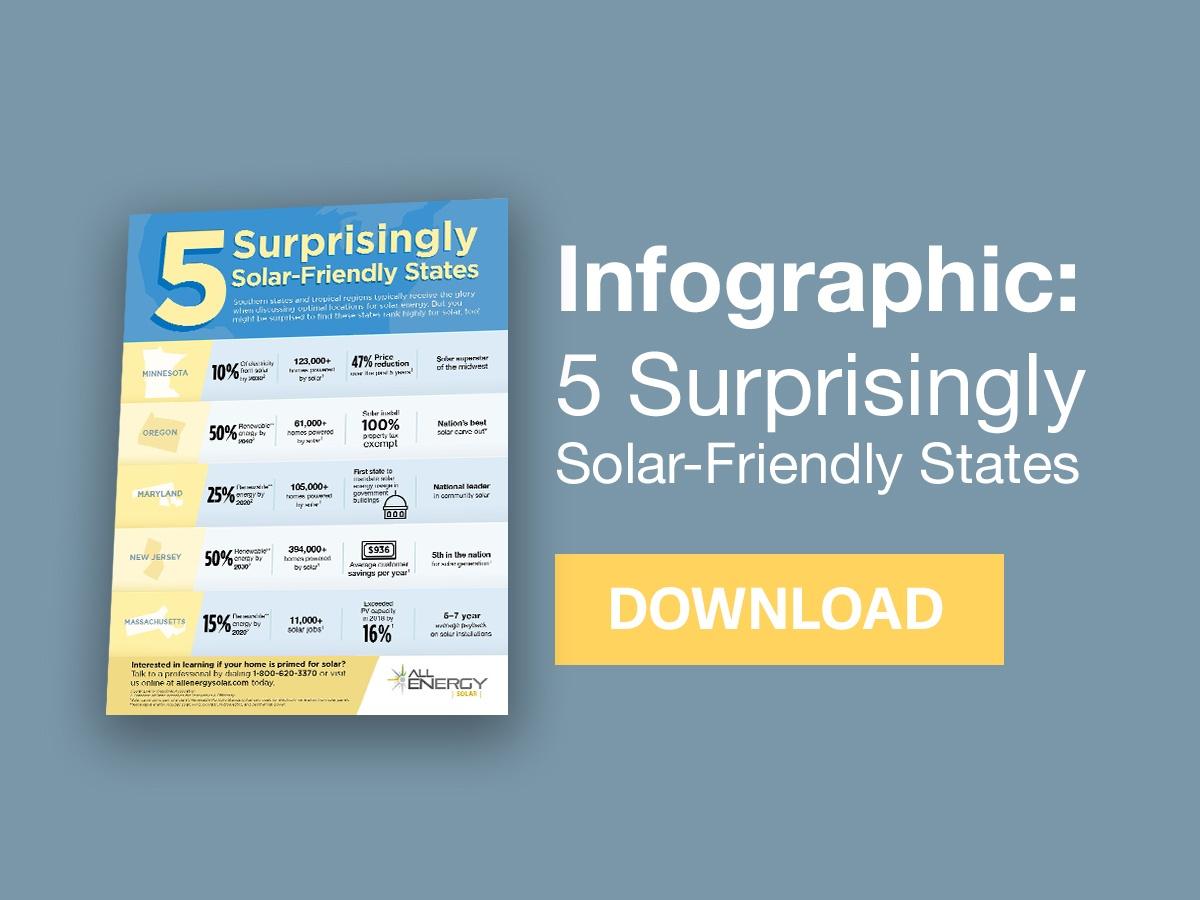 AES-18-003_Infographic_5SurprisinglySolarFriendlyStates_CTA-FB