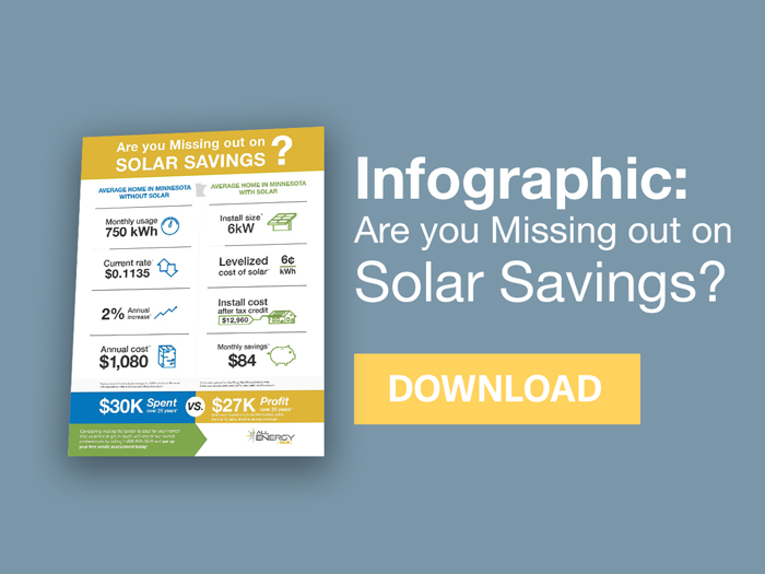 AES-18-003_Infographic_AreYouMissingOutOnSolarSavings_CTA-FB